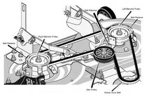 Troy Bilt Bronco Drive Belt Adjustment by Murray Riding Mower Belt Replacement