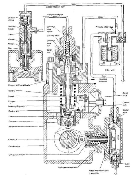 Hatz Diesel Fuel System Diagram by Diesel Engine In Line Injection System Matlab Simulink