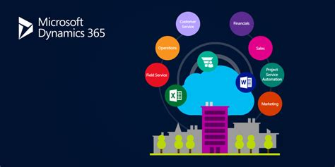 microsoft dynamics  product overview