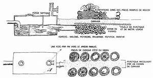 Fosse Septique Beton Ancienne : permaculture 2 bill mollison ~ Premium-room.com Idées de Décoration
