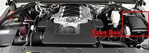 Fuse Box Diagram Cadillac Escalade  Gmt K2xl  2015