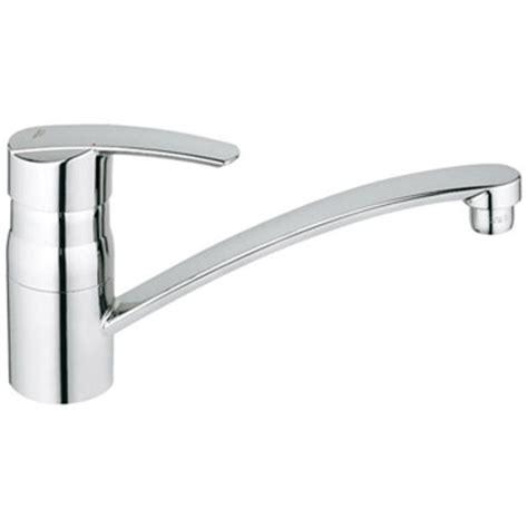 monter un robinet de cuisine comment demonter un robinet d 39 evier la réponse est sur