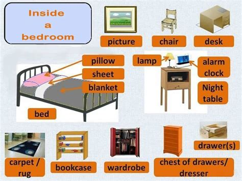 Bedroom Items by Inside A Bedroom Vocabulary Vocabulary Learn