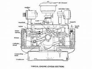 Onan Engines Mcck Rcck Service Manual