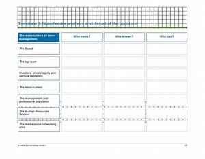 succession plan templates template business With talent mapping template