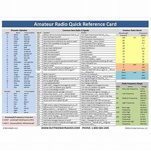 Laminated Amateur Radio Quick Reference Card