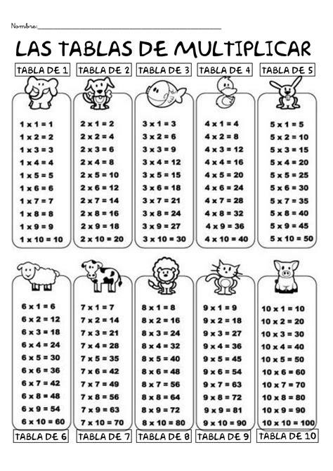 Tablas Para Multiplicar Related Keywords  Tablas Para
