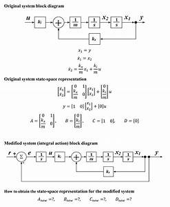 Solved  Original System Block Diagram X 1   Y X 1   X 2 X