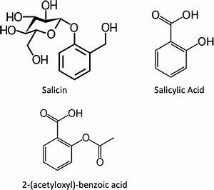 Structures Of Salicin  Salicylic Acid And Acetylsalicylic