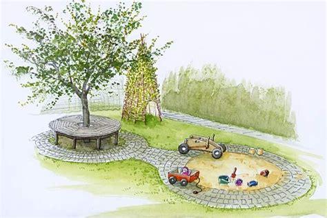 Ideen Garten Aufteilung by Pfiffige Aufteilung F 252 R Ein Handtuch Grundst 252 Ck Garten