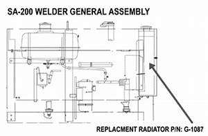 sa 200 wiring harness 21 wiring diagram images wiring With sa 250 lincoln welder idle solenoid
