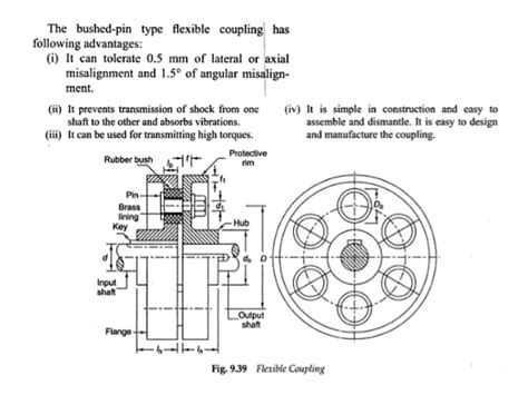 clamp  compression coupling