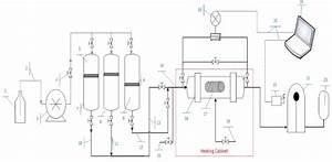 Fluid Pump Schematic : experimental setup schematic 1 pump fluid exxol d60 2 ~ A.2002-acura-tl-radio.info Haus und Dekorationen