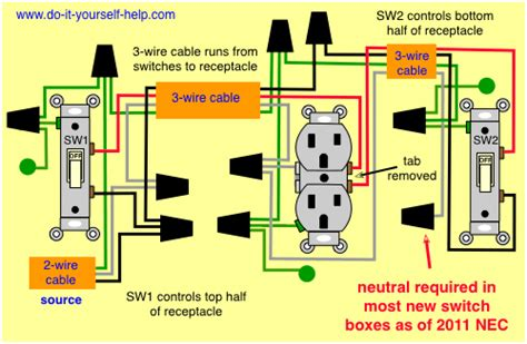 Wiring Diagram For House Outlets Bookingritzcarlton Info