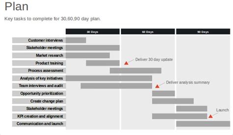 90 Day Plan Template Excel