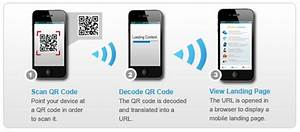 Qr Codes  U2013 Media Skies Pte Ltd  Singapore