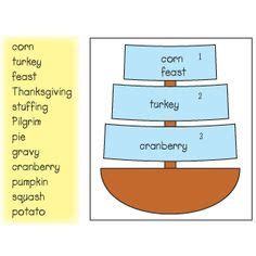 readsyllables images syllable teaching reading