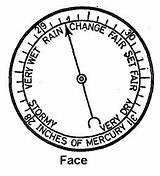 Barometer Pressure Clipart Barometric Drawing Clip Cliparts Altitude Altimeter Atmospheric Measures Settings Websites Reports Arts Library Webcomicms sketch template
