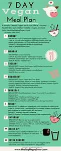 Food Nutrition Chart Pdf 1 Week Free Vegan Meal Plan Pdf Helpful Healthy And