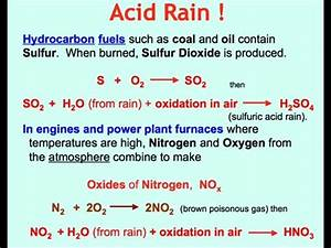 Manash (Subhaditya Edusoft): Acids ,Bases, Salts : Famous ...