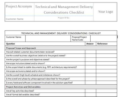 design deliverables checklist template images design