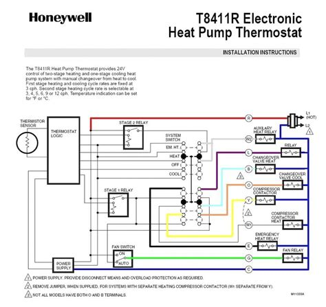 thermostat drawing at getdrawings com free for personal