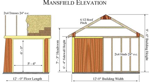 mansfield  shed kit
