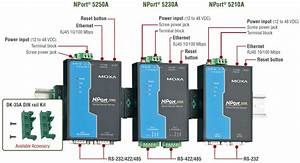 Moxa Nport 5200a Series