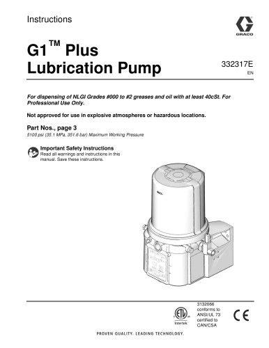 Valvola di erogazione MD2 - GRACO - Catalogo PDF