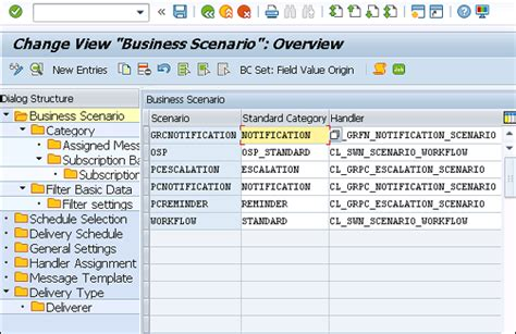 sap business workflow notifications configuration