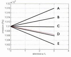Calcul Puissance Moteur : calcul puissance verin hydraulique ~ Medecine-chirurgie-esthetiques.com Avis de Voitures
