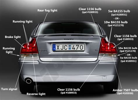 taillight bulb guide p