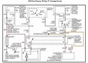 2005 Ford Taurus Starter Diagram : 2003 ford taurus starter circuit electrical problem 2003 ~ A.2002-acura-tl-radio.info Haus und Dekorationen