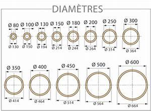 Plaque De Finition Plafond 150 : plaque de distance de securite etanche plafond therminox ~ Dailycaller-alerts.com Idées de Décoration