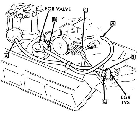 1992 Buick Regal Blower Motor Fuse Panel Diagram by 1986 Buick Regal Engine Diagram Downloaddescargar