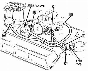 Chevy 350 Small Block Specs Hose Diagram