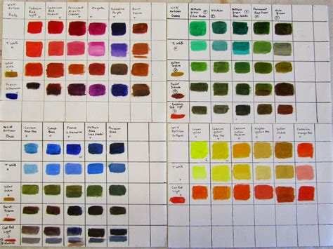 friends of manchester color charts for painters