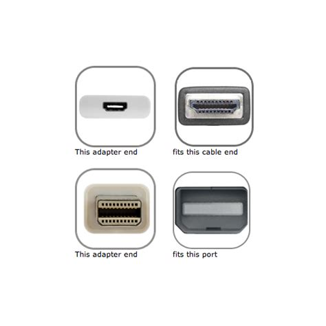 Mini Display by Newertech Mini Displayport To Hdmi Adapter For Mac