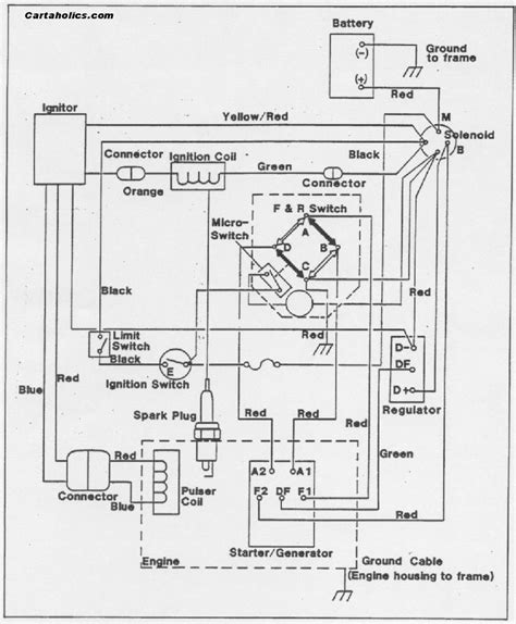 e z go wiring diagram gas 1981 1988 cartaholics golf