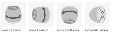 #ifa2016 Spin Remote, Probamos El Nuevo Control Remoto Universal