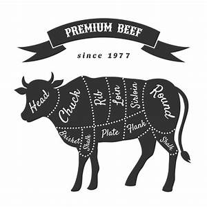 Beef Cuts For Butcher Shop Poster