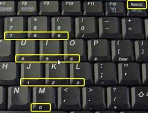 computertips laiju laptop keyboard typing wrong numbers With number keyboard with letters