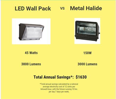 metal halide lumens per watt watt per lumens led light