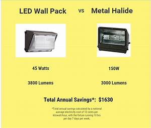 Led outdoor lighting vs metal halide eco story for Metal halide vs led outdoor lighting