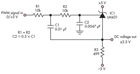 Digitally Adjustable Precision Reference Driven Pwm