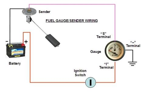 Fuel Gauge Page Iboats Boating Forums