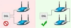 Router Mit Router Verbinden : zwei wlan router verbinden in einem haus wie geht das ~ Eleganceandgraceweddings.com Haus und Dekorationen