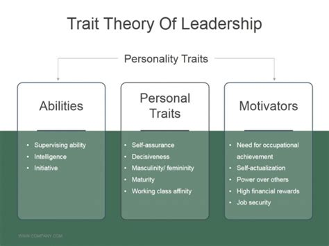 trait perspective  leadership trait theories