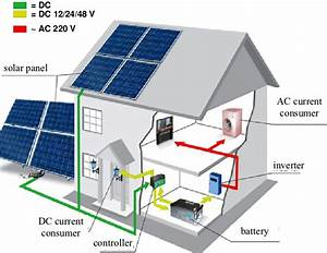 Typical Wiring Diagram Of Solar Panels Connection To The