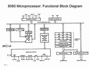Architecture Diagram Of 8085 Microprocessor